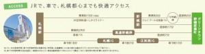 GT野幌若葉町 交通図
