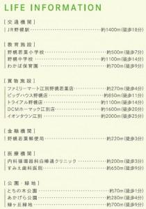 GT野幌若葉町 近郊施設