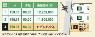 区画図 価格表